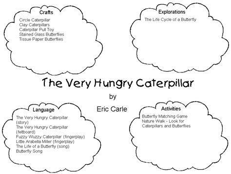 the hungry caterpillar template hungry caterpillar colouring