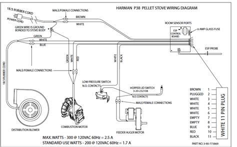 pellet stove diagram how can i diag my harman pellet stove futher model pp38