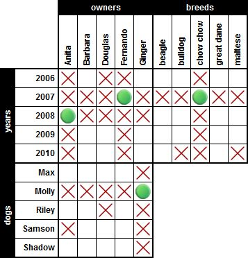 quizzles logic puzzles printable logic puzzles play online or print your own for free
