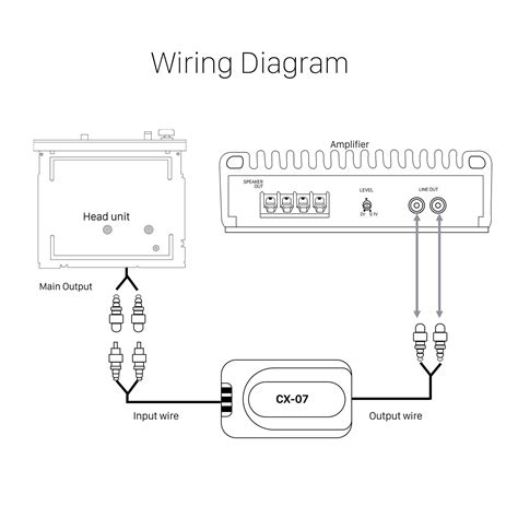 15 car stereo noise suppressor wiring diagram car