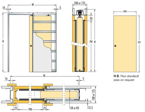 Sliding Closet Door Sizes by Sliding Door Dimensions Pilotproject Org