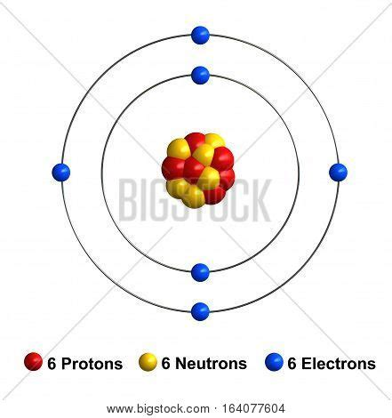 protons in carbon protons neutrons and electrons carbon www pixshark
