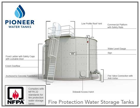 cer water heater tank water storage tank diagram wiring diagram