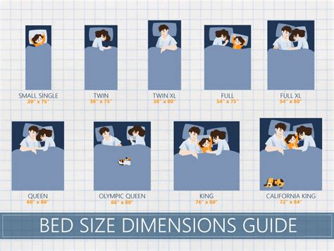 Bed Size Chart Best 25 Bed Size Charts Ideas On What Is The Size Of A Size Bed Frame