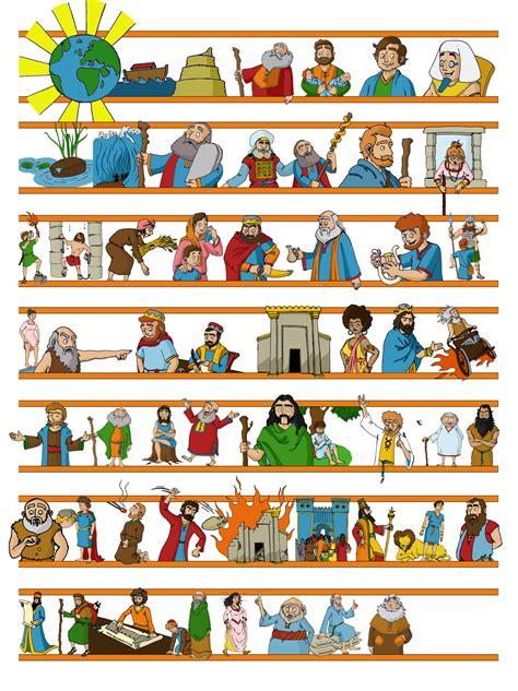 basic christian easter 10 day timeline devotional jesus bible lessons 2 old testament timeline alex illustratie