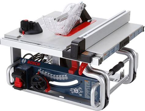 Black Friday 2015 Table Saw Deals