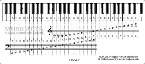 printable flash cards music notes piano flashcards