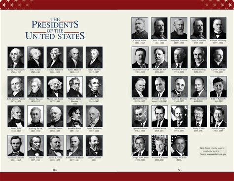 president s the president united states and presidents on pinterest