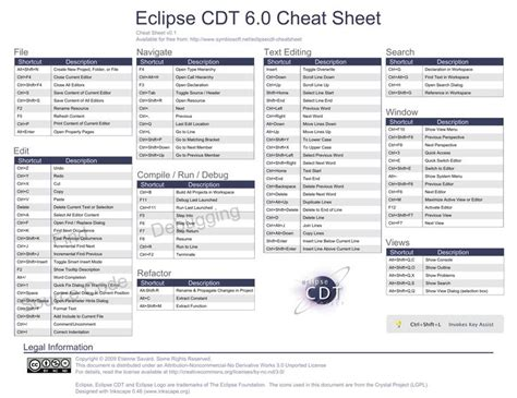 134 best images about cheat sheets on pinterest regular