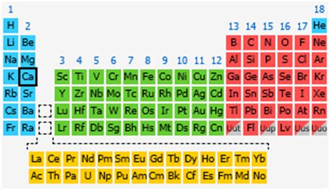 Ca Periodic Table by Calcium The Periodic Table At Knowledgedoor