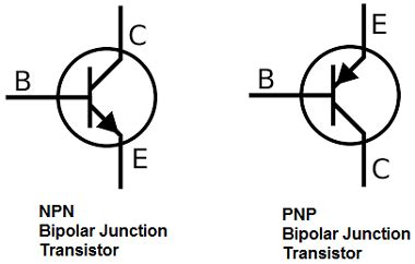 pnp resistor symbol bipolar junction transistor pnp bjt hbt jfet npn transistor electrical engineering 123