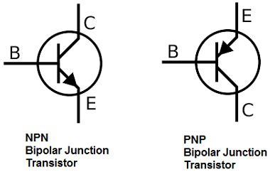 transistor bjt pnp npn bipolar junction transistor pnp bjt hbt jfet npn transistor electrical engineering 123