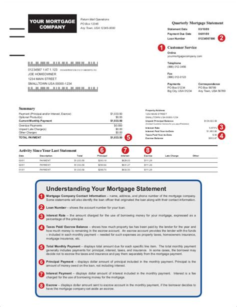 9 Mortgage Statement Sles And Templates Pdf Sle Templates Mortgage Statement Template