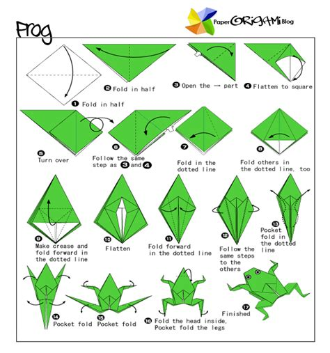 Jumping Frogs Origami - traditional origami frog paper origami guide