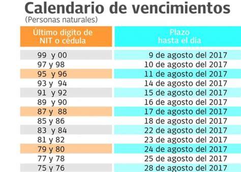 personas naturales vctos renta 2016 fechas renta 2016 personas naturales calendario impuesto