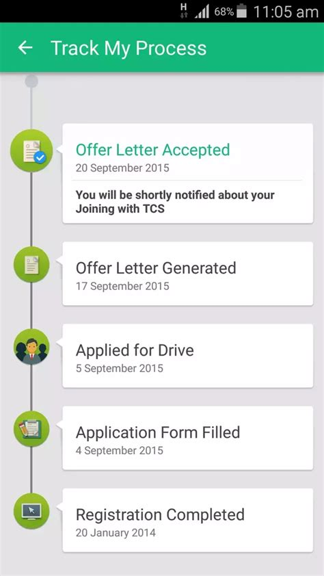 Provisional Offer Letters How To Write Joining Letter