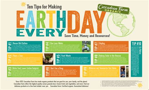 Make Earth Day Everyday Infographic Infographicspedia