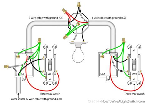 single light between 3 way switches with the power feed