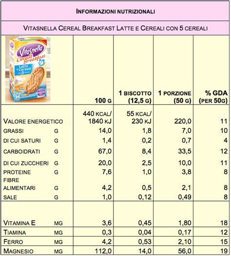 calorie alimenti per 100 grammi vitasnella cereal breakfast cari e con un etichetta quot furba quot