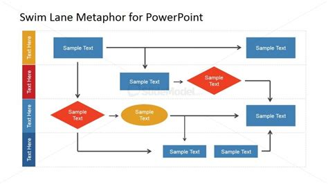 swim lane work process flow chart for powerpoint slidemodel
