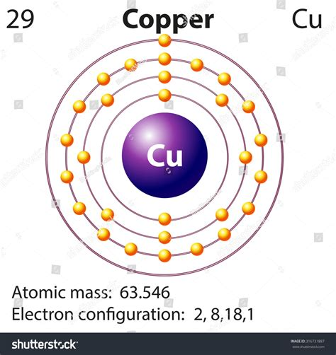how many protons are in copper how many electrons does copper mccnsulting web fc2