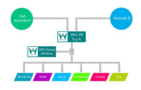 If In Mba Eligible For Wic by Societ 224 Wic Equity