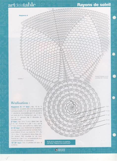 Modele De Crochet Pour Debutant