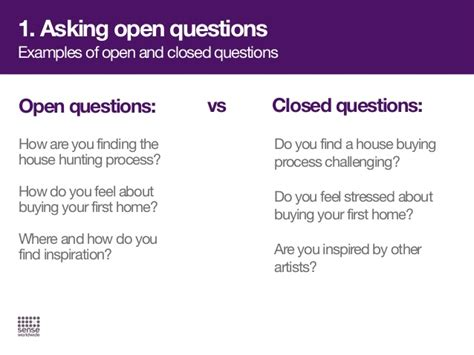 Or Question Exles 1 Asking Open Questions Exles