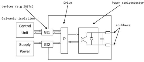 tutorialspoint electronics power electronics quick guide