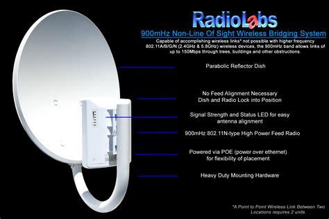 enterasys visio stencils low power distance wireless sx1278 433mhz wireless