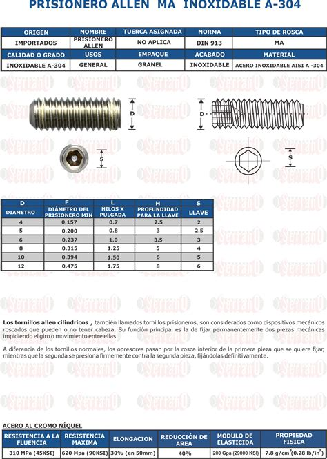 Plat Inox 2928 inversiones tornillos serrano c a