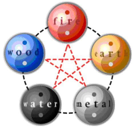 imagenes en movimiento quimica gifs animados de quimica gifs animados