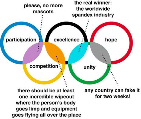 what are the five colors of the olympic rings 301 moved permanently