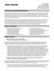 Principal Resume Samples Sample Resumes For Principals