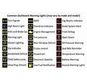 Hyundai Elantra Warning Lights  Iron Blog