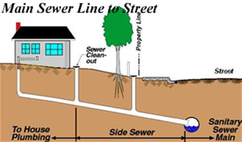 drain cleaning in pawtucket ri dennis diffley drain services