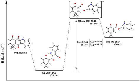 Protonated Carbonyl by Ijms Free Text Protonation Tandem Mass