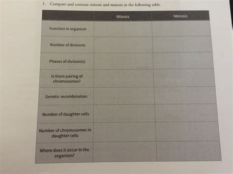 compare and contrast table solved compare and contrast mitosis and meiosis in the fo