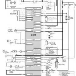 100 wiring diagram sistem kelistrikan ac solusi