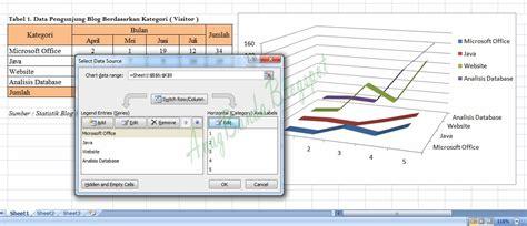 membuat tabel kosong pada html cara membuat grafik pada excel anggun kasturi