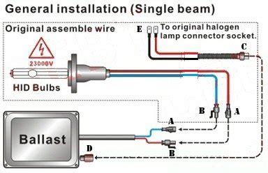 installing a resistor for hid xentec h10 9145 10000k advanced slim alloy ballast hid xenon kit brilliant blue