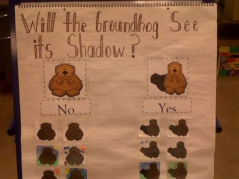 groundhog day prediction 12 best images about ece groundhogs day on big