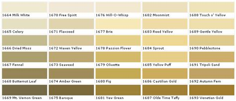 lowes paint color chart best resources plan for home design