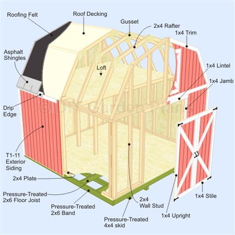 gambrel shed guide build   project plans
