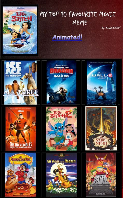 best animated movies gamesradar top 10 animated movies of all time rate me