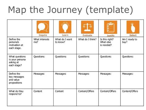 journey map template employee journey map template