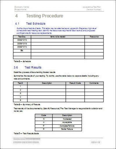 acceptance test report template user acceptance testing