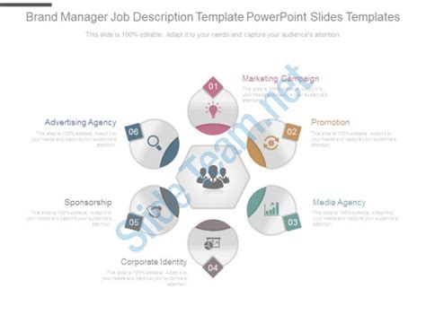 templates powerpoint job descriptions powerpoint templates job description images powerpoint