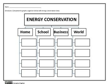 Conservation Of Energy Worksheet by Energy Conservation Graphic Organizer Worksheet