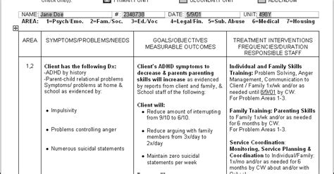 treatment plan template social work the social work podcast developing treatment plans the